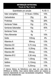protobar